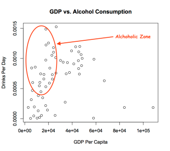 gdp_vs_alcohol