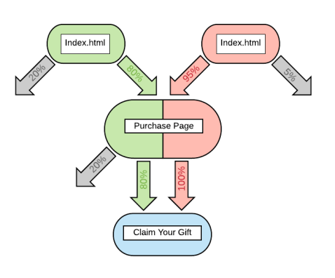 website_flow_diagram
