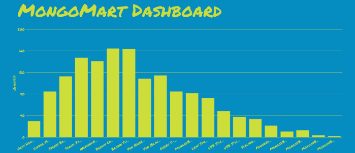 gds_dashboard